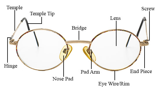 different-parts-of-eyeglasses-explained